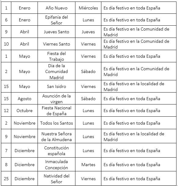 Calendario laboiral 2019
